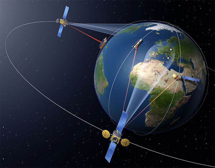 EDRS-C Satellit